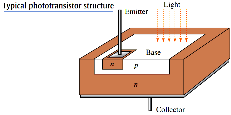 phototransistor-structure