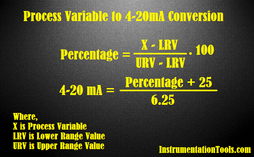Process variable to 4-20mA Conversion