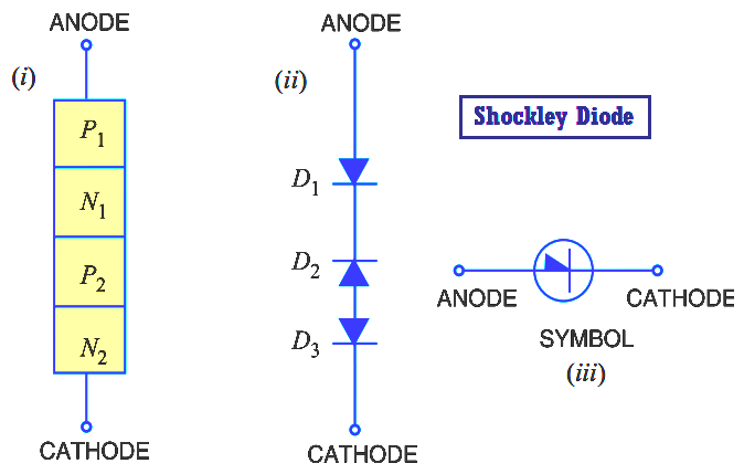 Shockley Diode Working Principle
