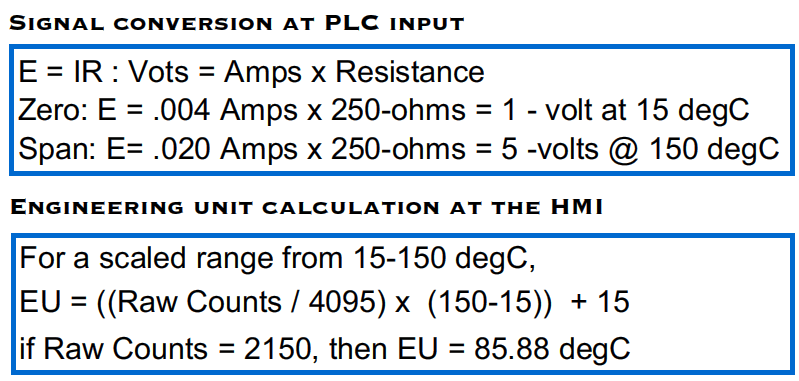PLC Raw Input Conversion Formula
