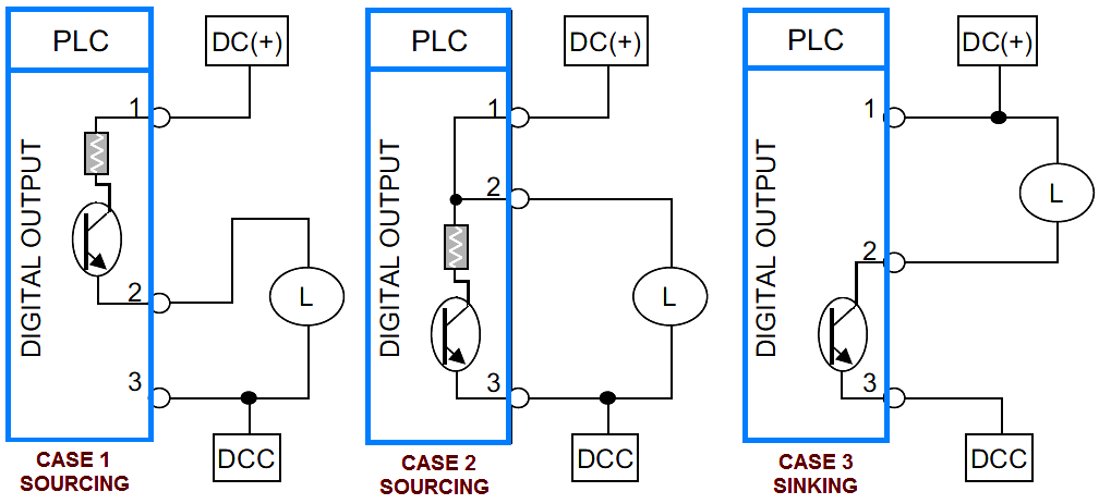 plc wiring diagrams plc digital signals wiring techniques Input Output Wiring Diagram