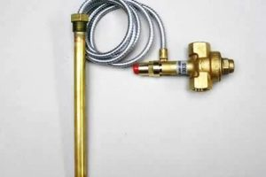 Thermostatic valves Principle