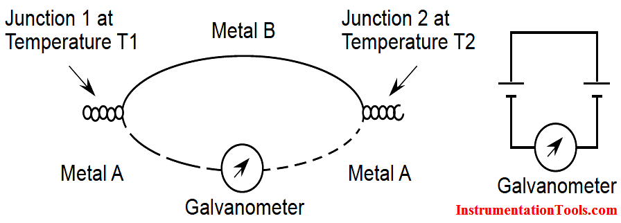 Thermovcouple Circuit