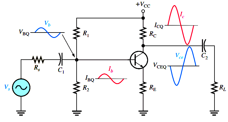 Transistor Amplifier Working Principle