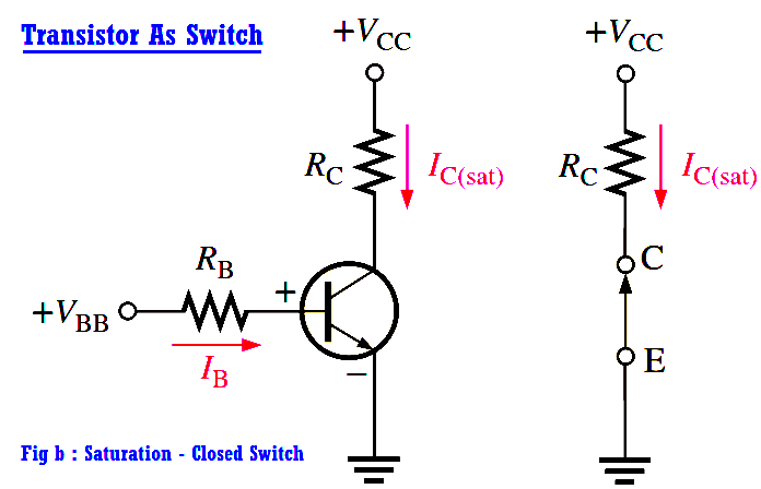 Transistor as Switch in Saturation region