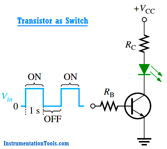 Transistor as Switch Principle