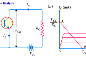 Transistor Load Line Analysis