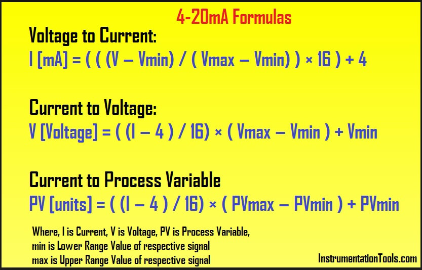 4-20mA Formulas and Examples