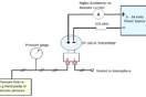 differential-pressure-transmitter-calibration-procedure