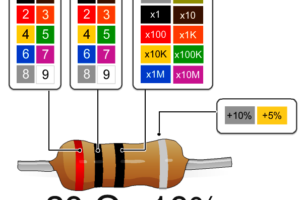 how-to-find-resistor-value