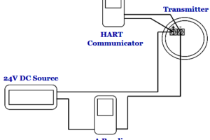 level-transmitter-calibration-procedure