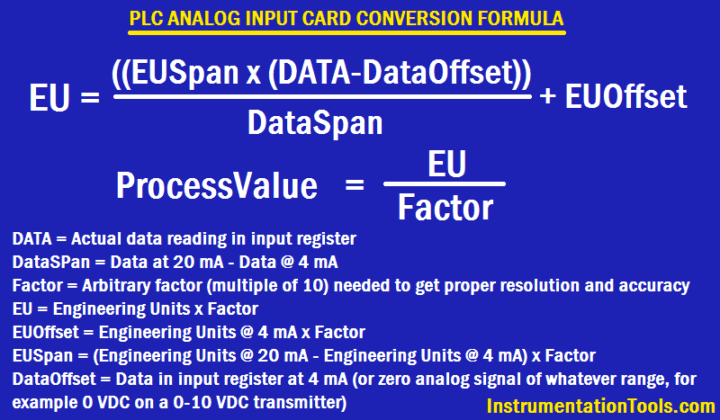 PLC Analog Input Conversion Formula