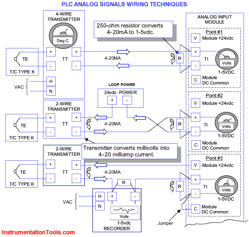 plc-analog-signals-wiring-methods