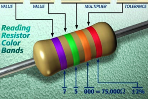 resistor-color-coding-example
