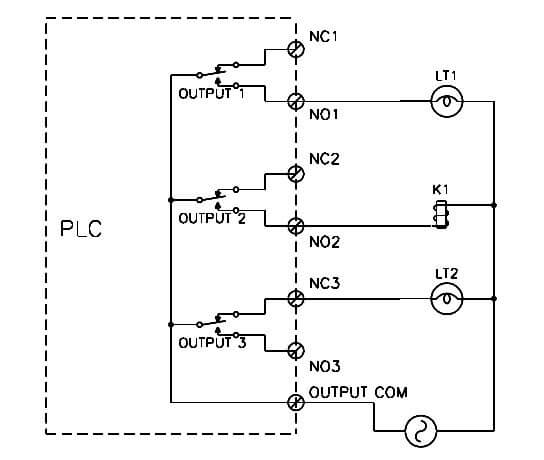 PLC Output Types | PLC Digital Output Modules | PLC Hardware on ac generator wiring, ac control unit wiring, ac relay arduino, ac condensing unit wiring, ac condenser wiring, ac relay clutch, ac contactor wiring, ac compressor wiring, ac wiring schematic, ac fuse box wiring, ac electric motor wiring, ac relay circuits, ac motor starter relay, ac plug wiring, ac relay coil, ac thermostat wiring, ac transformer wiring,