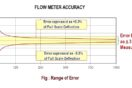 flow-meter-accuracy-calculation
