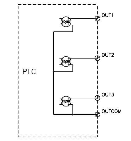 PLC Triac Output Unit