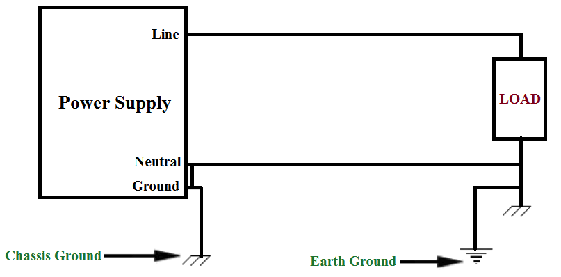 Earth Ground and Chassis Ground