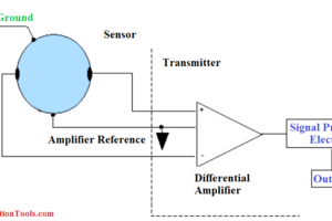 magnetic-flow-meter-earthing