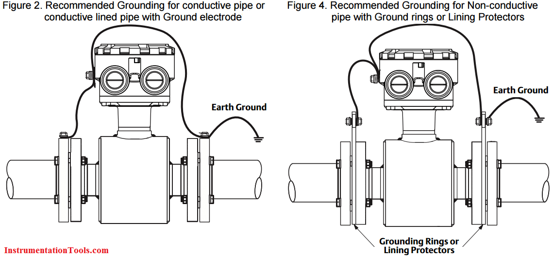 magnetic-flowmeter-grounding-scheme