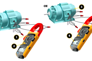 Motors Inrush Currents