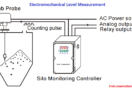 electromechanical-level-measurement-working-principle