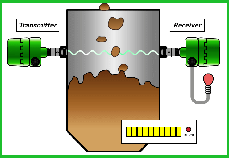 microwave-barrier-switch-working-principle
