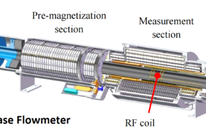multiphase-flowmeter-working-principle