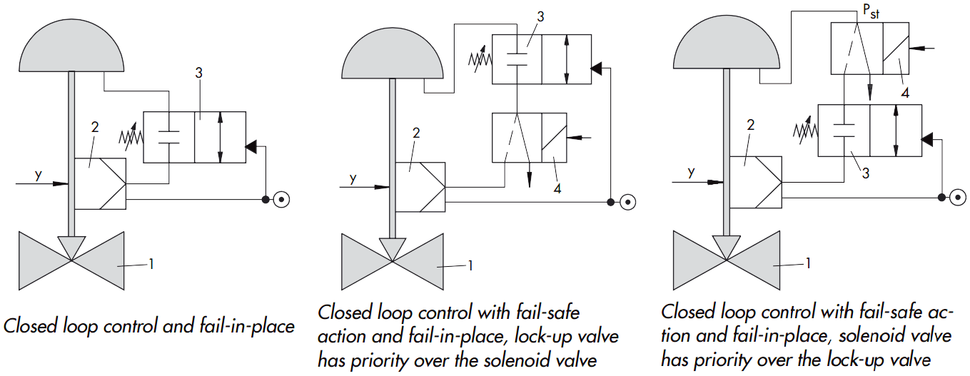 Air Lock Relay Applications