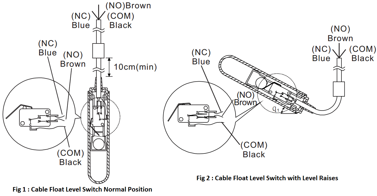 Cable Float Level Switch Principle