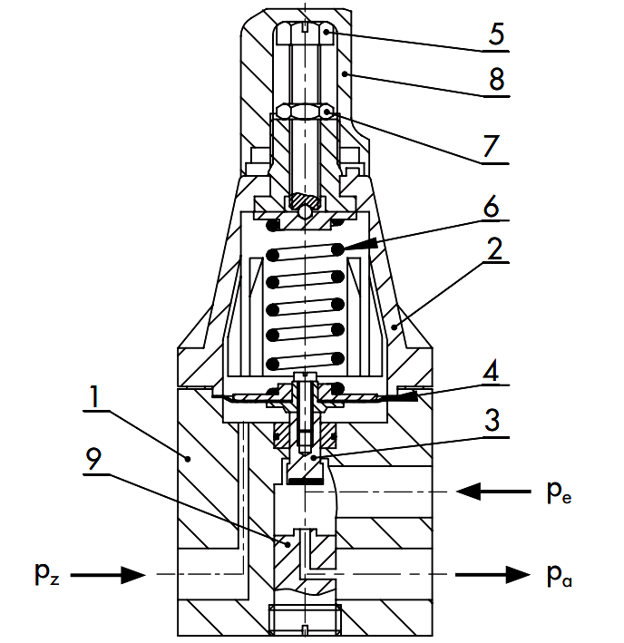 control valve air lock relay Principle