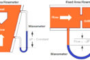 Difference between Fixed Area and Variable Area FlowMeters