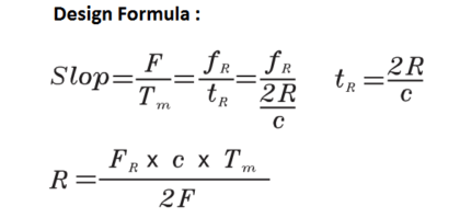 Radar Level Transmitter Formula