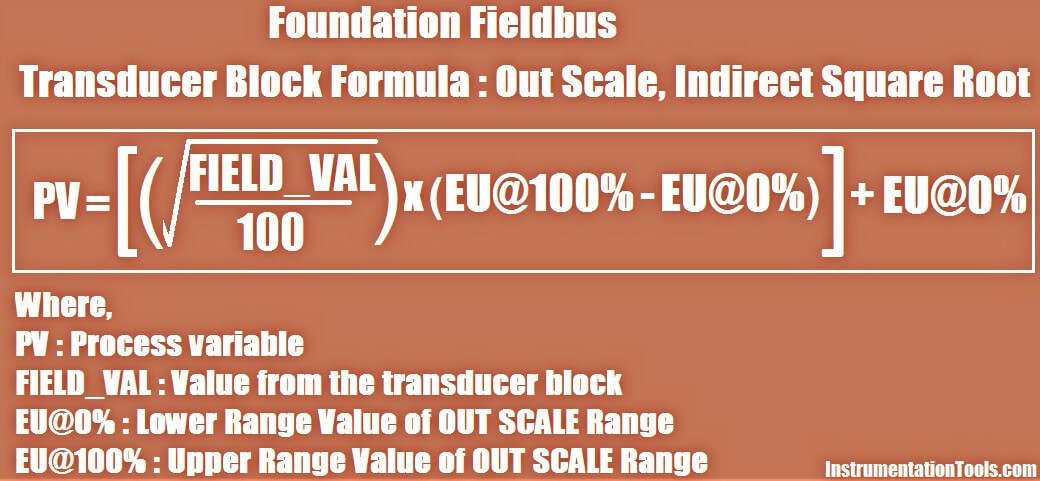 Foundation Fieldbus Indirect Square Root Formula