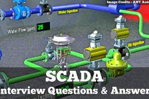 SCADA Interview Questions