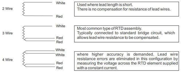 RTD Lead configuration and color code