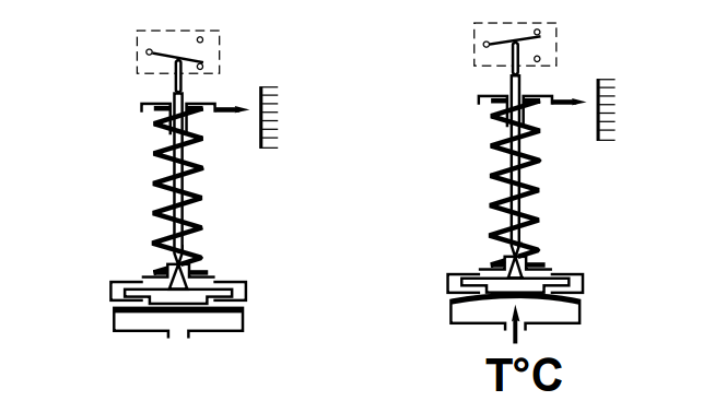 Temperature Switch Principle