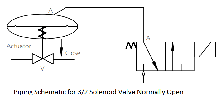 Piping Schematic for Solenoid Valve Normally Open