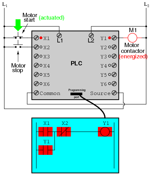 PLC Ladder Logic_3
