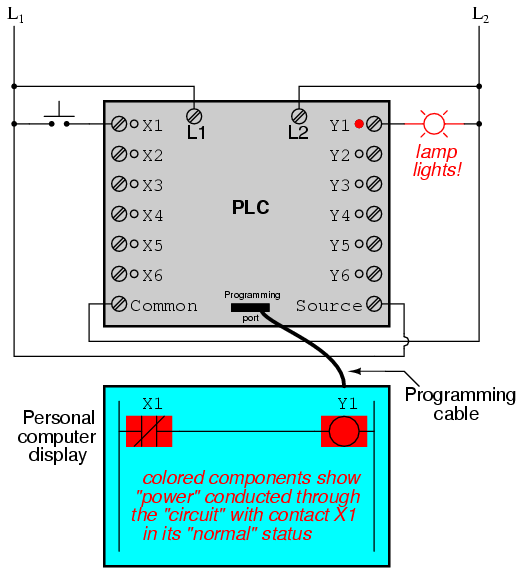 PLC Programming Cable