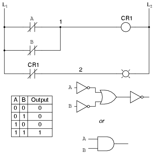 Relay Logic Gates