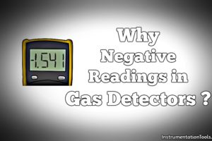 Negative Readings in Gas Detectors