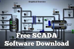 Free Download SCADA Softwares