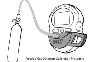 Portable Gas Detectors Calibration Procedure