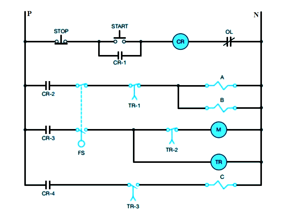 Mixing Process using PLC Ladder Logic