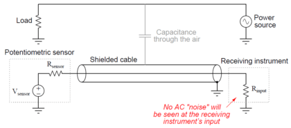 Capacitive Field Effects on Conductors-4