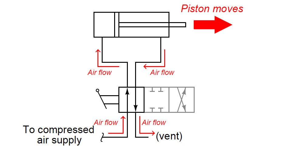 Double-acting cylinder - 1