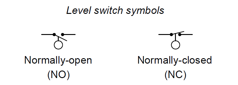 Level Switch Symbols