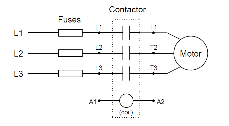 What is contactor instrumentation tools for 3 phase motor protection