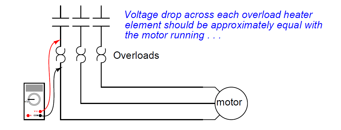 motor control circuit overload heaters